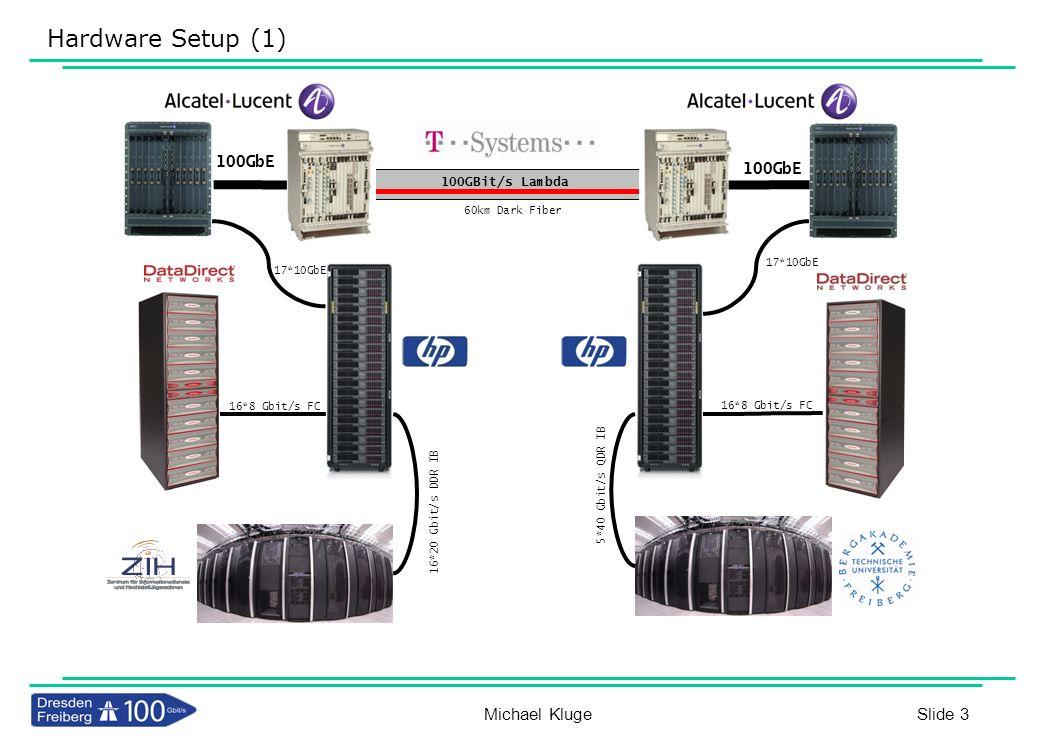 Slide 3 Hardware Setup (1) 17*10GbE 16*8 Gbit/s FC 16*20 Gbit/s DDR IB 5*40 Gbit/s QDR IB 16*8 Gbit/s FC 100GbE 100GBit/s Lambda 60km Dark Fiber Micha