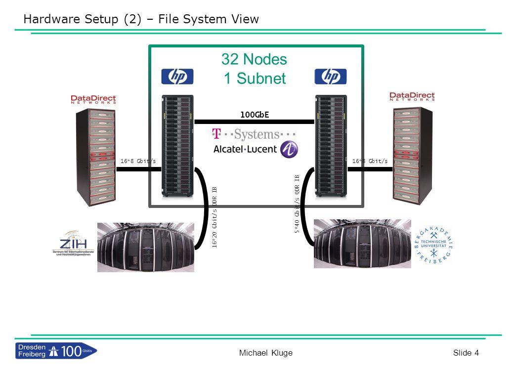 Slide 5 Hardware-Setup (2) – Bandbreiten unidirektional 16*8 Gbit/s 16*20 Gbit/s DDR IB 5*40 Gbit/s QDR IB 16*8 Gbit/s 100GbE 12,5 GB/s 12,8 GB/s 32,0 GB/s 20,0 GB/s Michael Kluge