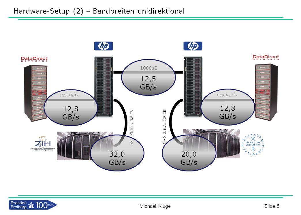 Slide 5 Hardware-Setup (2) – Bandbreiten unidirektional 16*8 Gbit/s 16*20 Gbit/s DDR IB 5*40 Gbit/s QDR IB 16*8 Gbit/s 100GbE 12,5 GB/s 12,8 GB/s 32,0