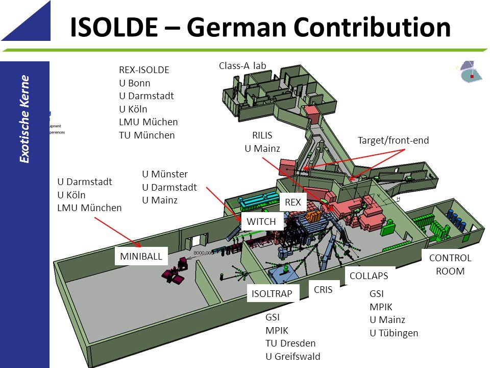 ISOLDE – German Contribution 2 MINIBALL ISOLTRAP WITCH REX CRIS COLLAPS CONTROL ROOM Class-A lab Target/front-end U Darmstadt U Köln LMU München U Mün