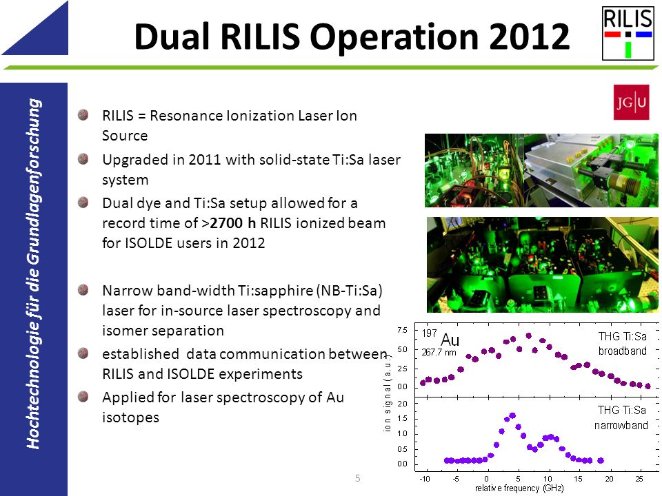 Dual RILIS Operation 2012 RILIS = Resonance Ionization Laser Ion Source Upgraded in 2011 with solid-state Ti:Sa laser system Dual dye and Ti:Sa setup