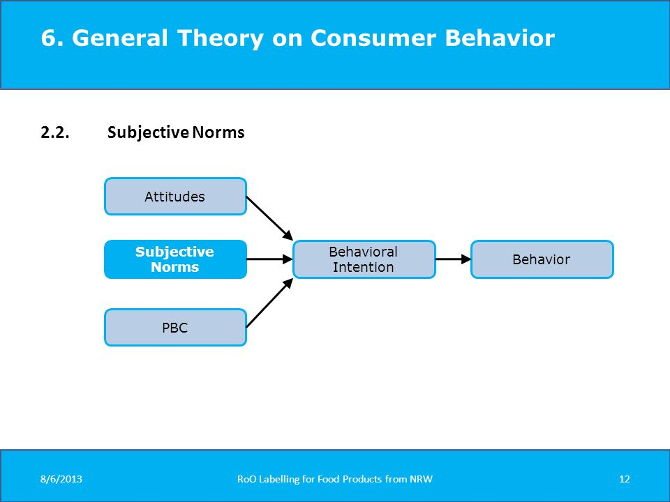 6. General Theory on Consumer Behavior 2.2.
