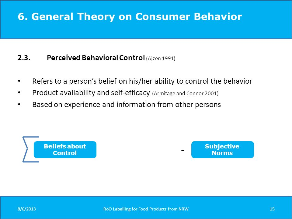 6. General Theory on Consumer Behavior 2.3. Perceived Behavioral Control (Ajzen 1991) Refers to a persons belief on his/her ability to control the beh