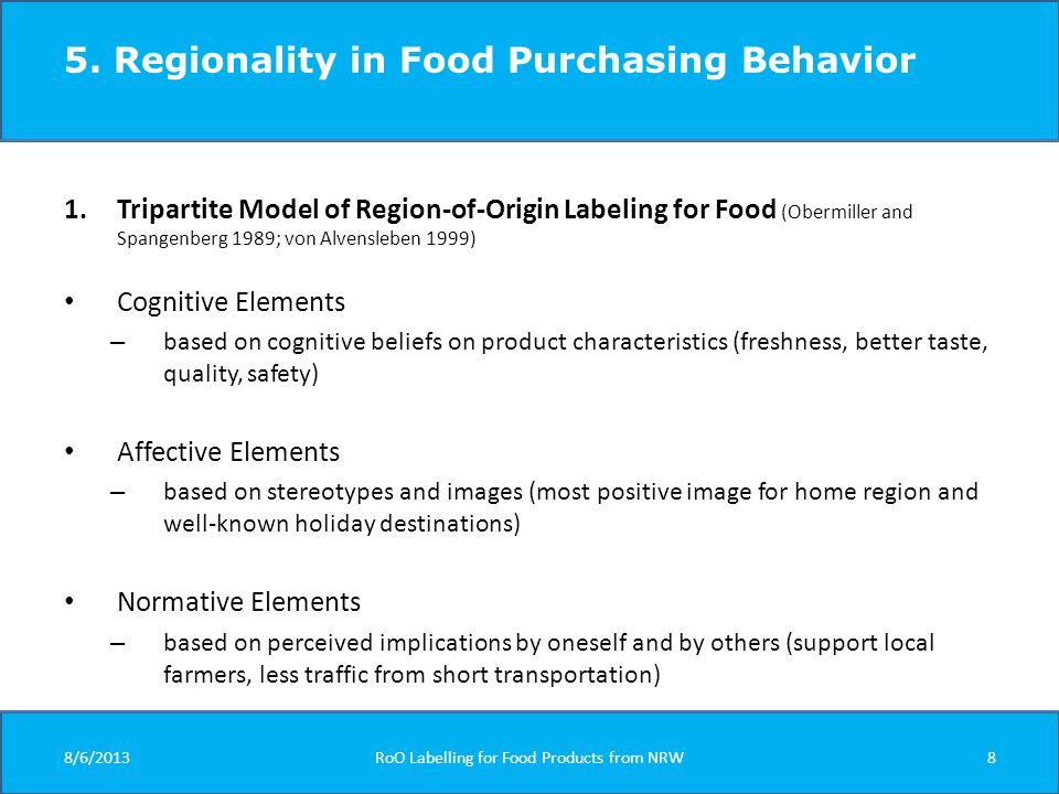 5. Regionality in Food Purchasing Behavior 1.Tripartite Model of Region-of-Origin Labeling for Food (Obermiller and Spangenberg 1989; von Alvensleben