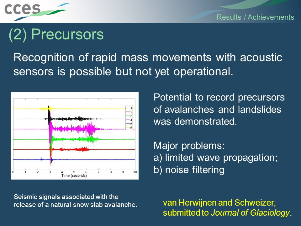 van Herwijnen and Schweizer, submitted to Journal of Glaciology. Recognition of rapid mass movements with acoustic sensors is possible but not yet ope