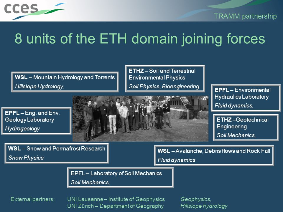 8 units of the ETH domain joining forces WSL – Mountain Hydrology and Torrents Hillslope Hydrology, ETHZ – Soil and Terrestrial Environmental Physics Soil Physics, Bioengineering EPFL – Laboratory of Soil Mechanics Soil Mechanics, TRAMM partnership WSL – Snow and Permafrost Research Snow Physics WSL – Avalanche, Debris flows and Rock Fall Fluid dynamics ETHZ –Geotechnical Engineering Soil Mechanics, EPFL – Environmental Hydraulics Laboratory Fluid dynamics, EPFL – Eng.