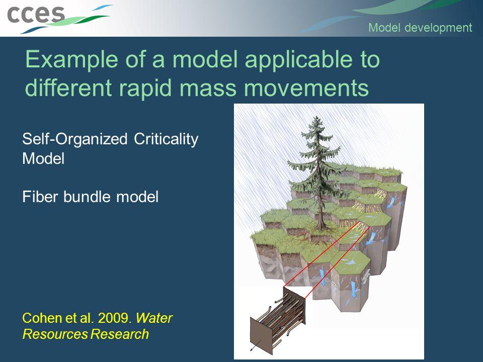 Example of a model applicable to different rapid mass movements Self-Organized Criticality Model Fiber bundle model Model development Cohen et al.