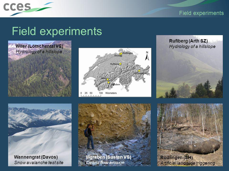Field experiments 7 Wannengrat (Davos) Snow avalanche test site Rüdlingen (SH) Artificial landslide triggering Illgraben (Susten VS) Debris flow erosion Rufiberg (Arth SZ) Hydrology of a hillslope Wiler (Lötschental VS) Hydrology of a hillslope