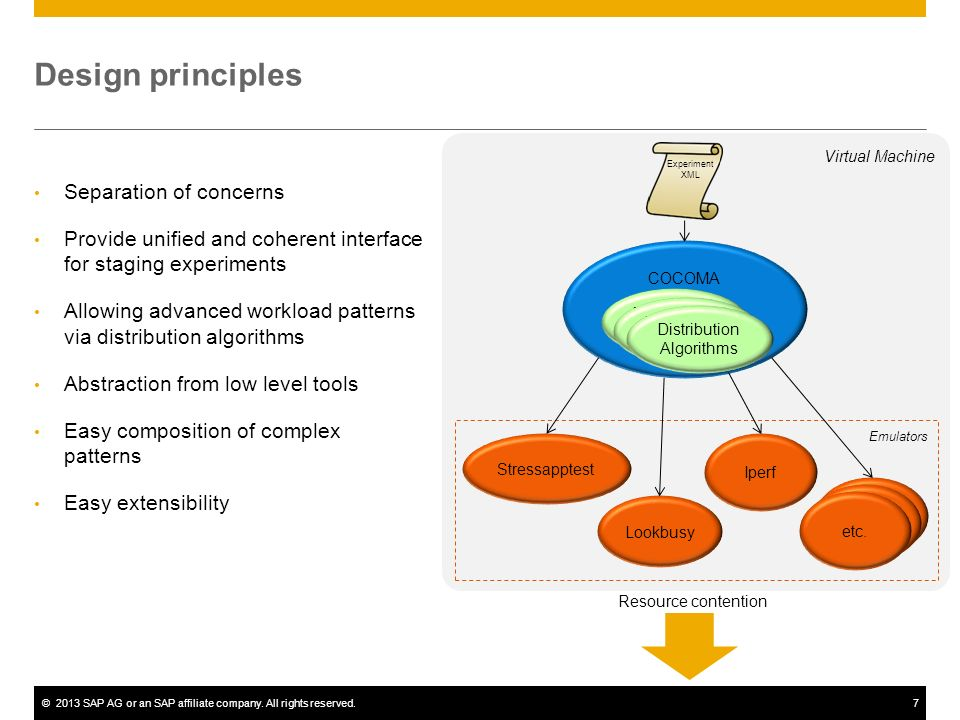 ©2013 SAP AG or an SAP affiliate company. All rights reserved.7 Design principles Separation of concerns Provide unified and coherent interface for st