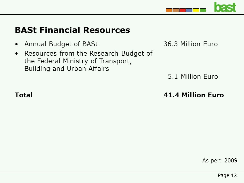 Page 13 BASt Financial Resources Annual Budget of BASt 36.3 Million Euro Resources from the Research Budget of the Federal Ministry of Transport, Building and Urban Affairs 5.1 Million Euro Total 41.4 Million Euro As per: 2009