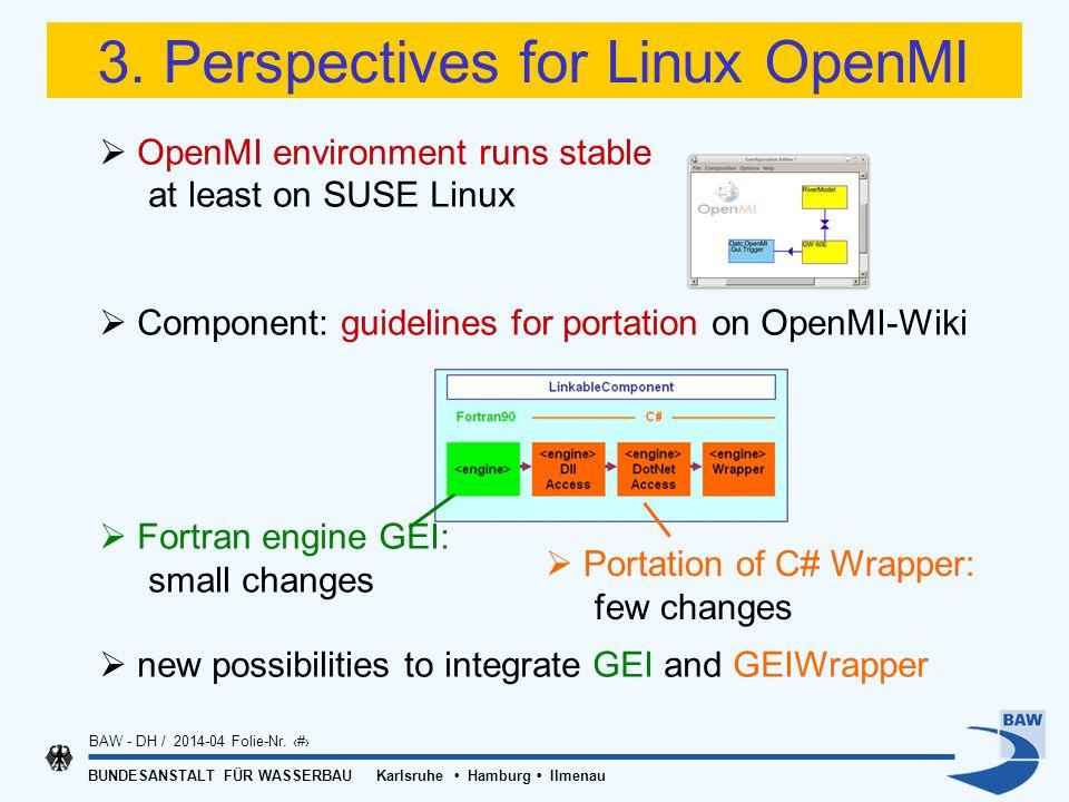 BUNDESANSTALT FÜR WASSERBAU Karlsruhe Hamburg Ilmenau BAW - DH / 2014-04 Folie-Nr. 19 3. Perspectives for Linux OpenMI OpenMI environment runs stable