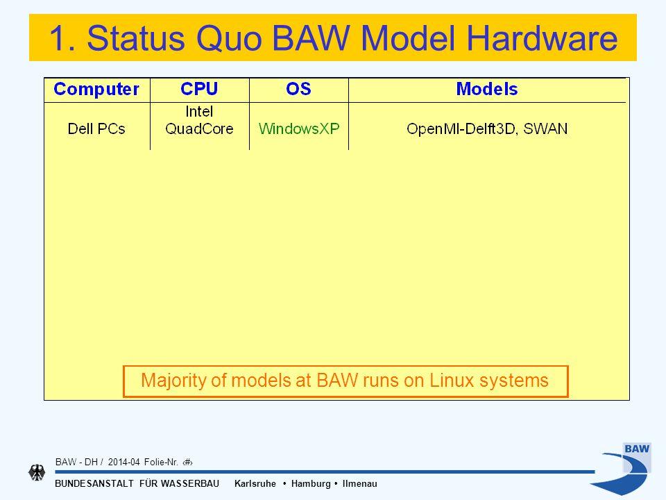 BUNDESANSTALT FÜR WASSERBAU Karlsruhe Hamburg Ilmenau BAW - DH / 2014-04 Folie-Nr. 4 1. Status Quo BAW Model Hardware Majority of models at BAW runs o