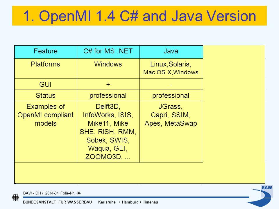 BUNDESANSTALT FÜR WASSERBAU Karlsruhe Hamburg Ilmenau BAW - DH / 2014-04 Folie-Nr. 5 1. OpenMI 1.4 C# and Java Version FeatureC# for MS.NETJavaC# for