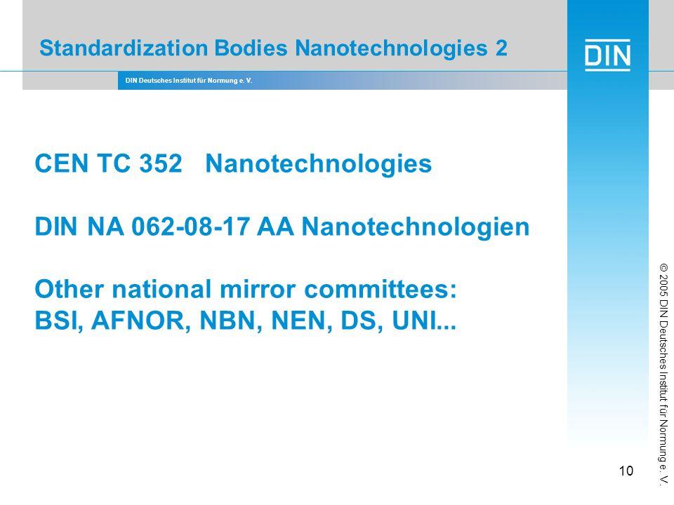 DIN Deutsches Institut für Normung e. V. 10 Standardization Bodies Nanotechnologies 2 CEN TC 352 Nanotechnologies DIN NA 062-08-17 AA Nanotechnologien