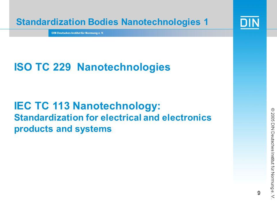 DIN Deutsches Institut für Normung e. V. 9 Standardization Bodies Nanotechnologies 1 ISO TC 229 Nanotechnologies IEC TC 113 Nanotechnology: Standardiz