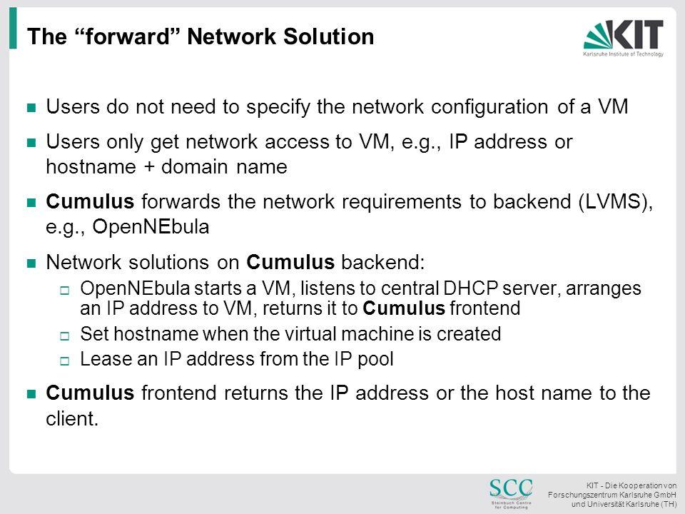 KIT - Die Kooperation von Forschungszentrum Karlsruhe GmbH und Universität Karlsruhe (TH) The forward Network Solution Users do not need to specify th
