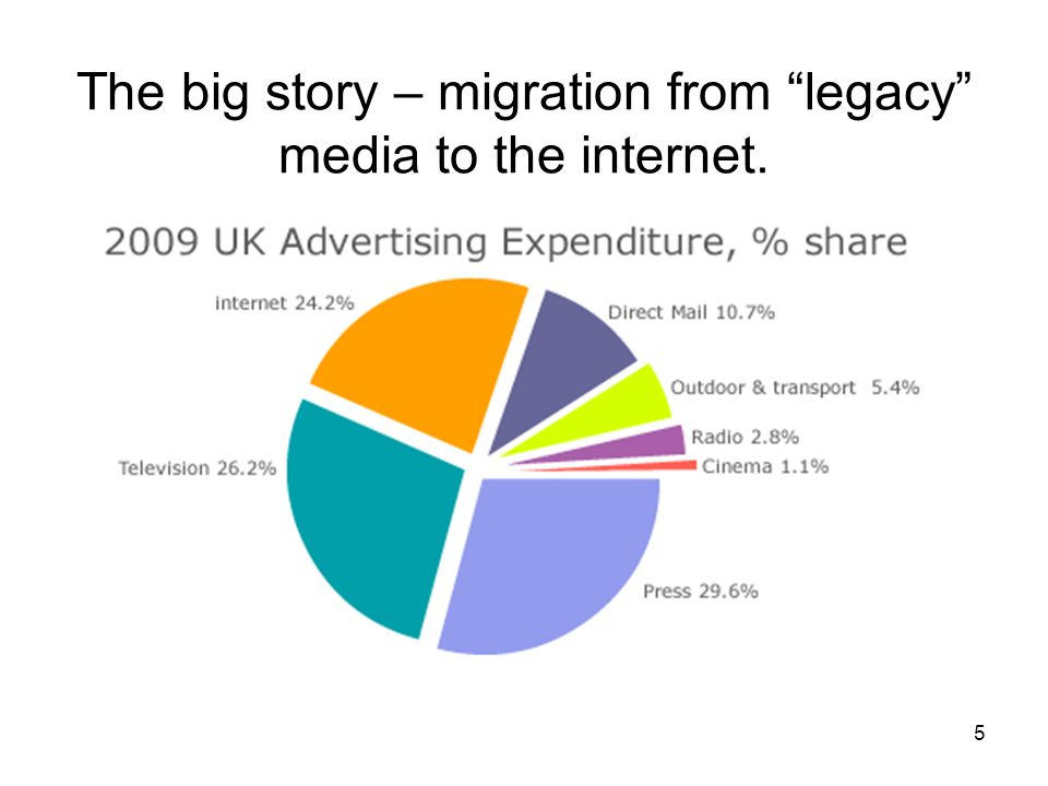 5 The big story – migration from legacy media to the internet.