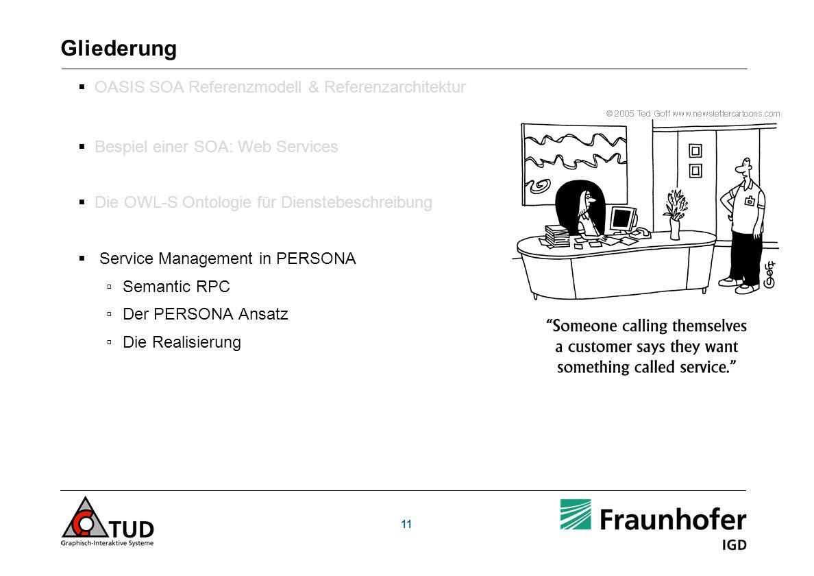 11 Gliederung OASIS SOA Referenzmodell & Referenzarchitektur Bespiel einer SOA: Web Services Die OWL-S Ontologie für Dienstebeschreibung Service Manag
