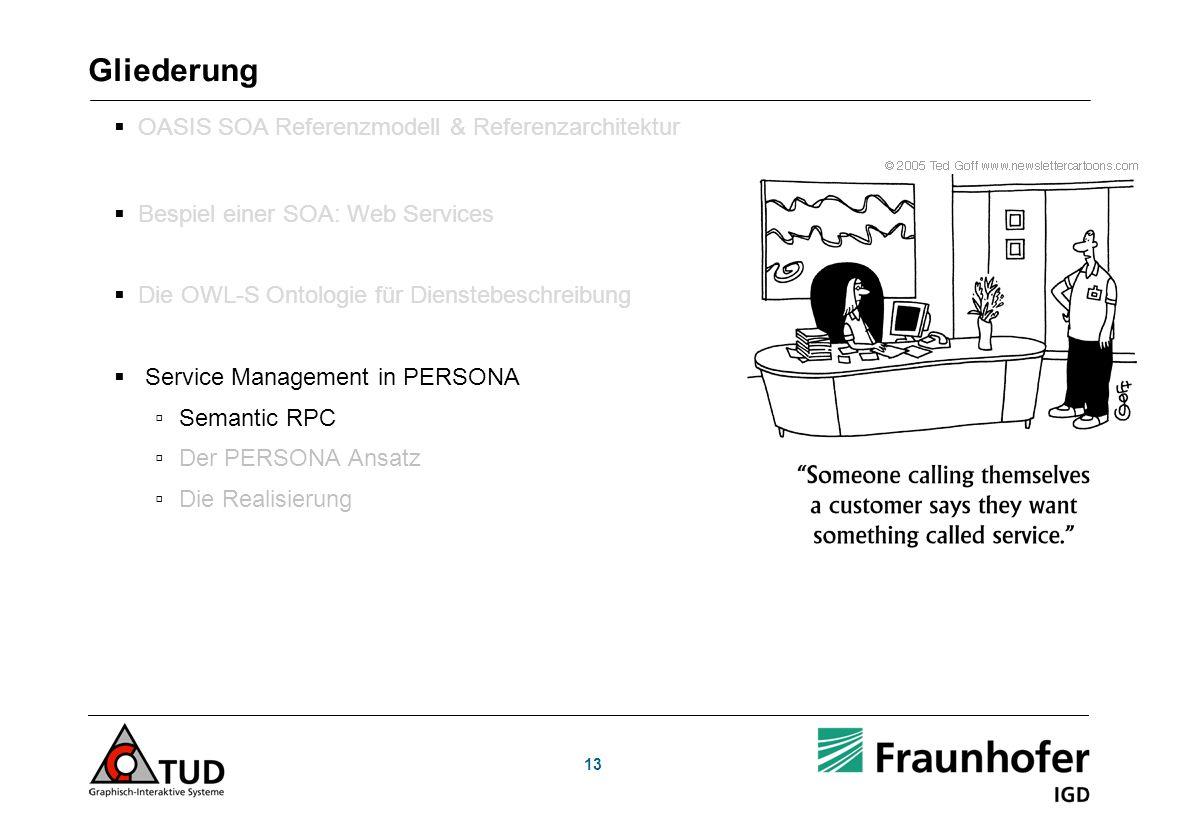 13 Gliederung OASIS SOA Referenzmodell & Referenzarchitektur Bespiel einer SOA: Web Services Die OWL-S Ontologie für Dienstebeschreibung Service Manag