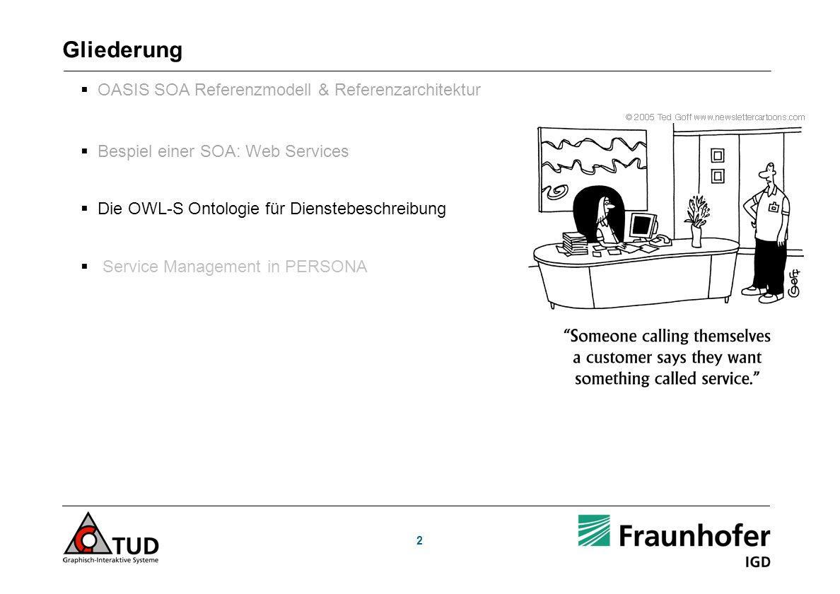 2 Gliederung OASIS SOA Referenzmodell & Referenzarchitektur Bespiel einer SOA: Web Services Die OWL-S Ontologie für Dienstebeschreibung Service Manage