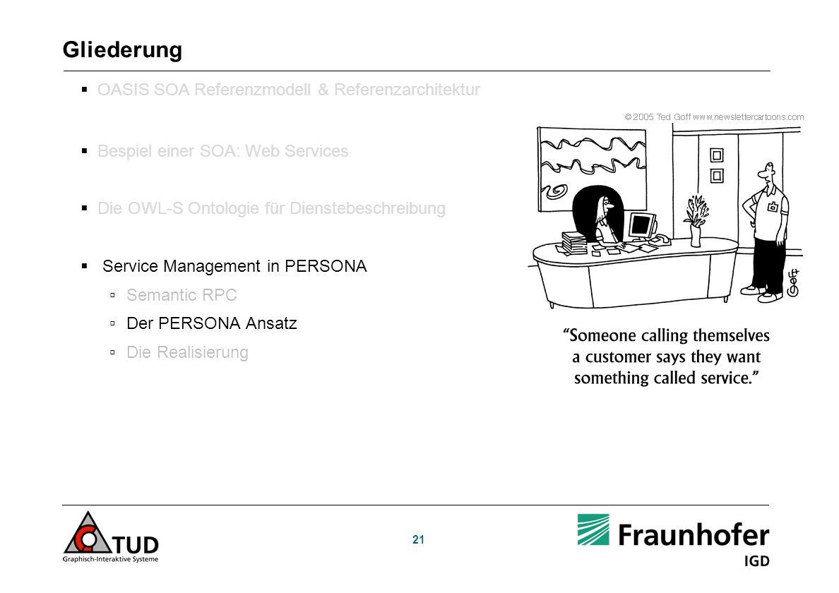 21 Gliederung OASIS SOA Referenzmodell & Referenzarchitektur Bespiel einer SOA: Web Services Die OWL-S Ontologie für Dienstebeschreibung Service Manag