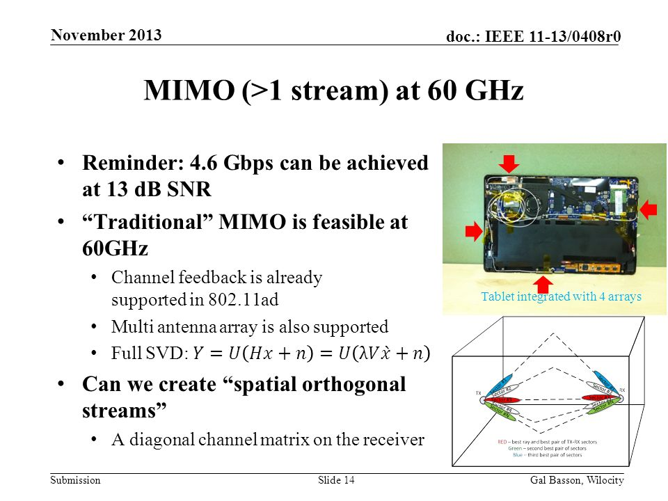 Submission doc.: IEEE 11-13/0408r0 MIMO (>1 stream) at 60 GHz Slide 14Gal Basson, Wilocity November 2013 Tablet integrated with 4 arrays