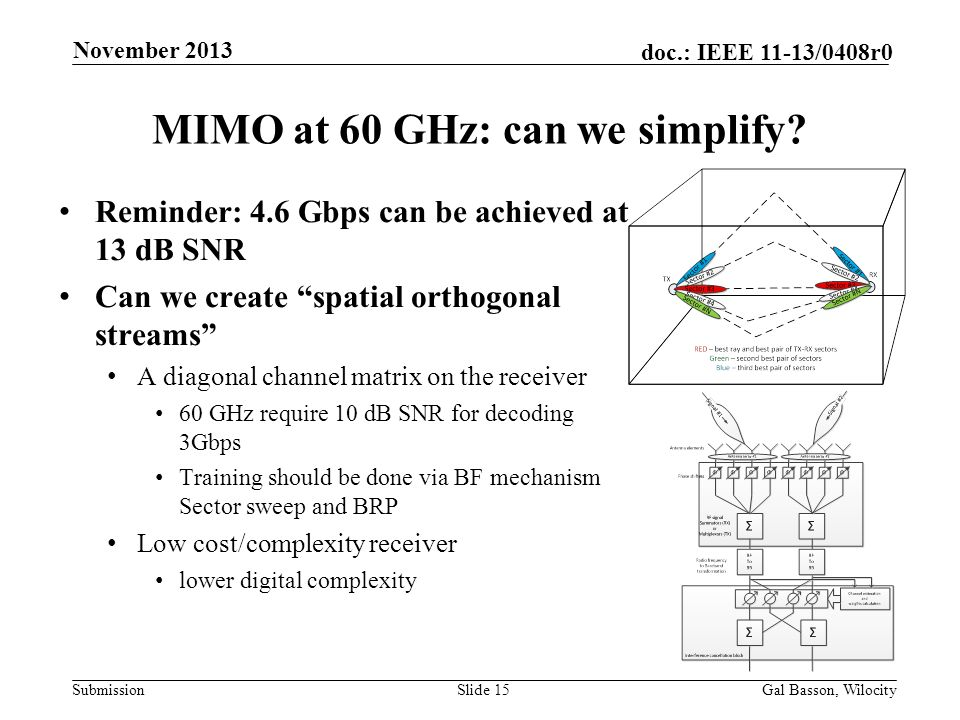 Submission doc.: IEEE 11-13/0408r0 MIMO at 60 GHz: can we simplify? Reminder: 4.6 Gbps can be achieved at 13 dB SNR Can we create spatial orthogonal s