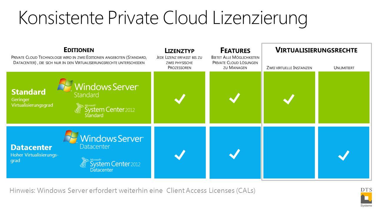 Konsistente Private Cloud Lizenzierung Hinweis: Windows Server erfordert weiterhin eine Client Access Licenses (CALs) Standard Geringer Virtualisierungsgrad Datacenter Hoher Virtualisierungs- grad