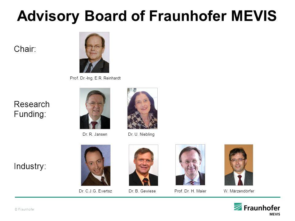 © Fraunhofer Prof. Dr. H. Maier Dr. R. JansenDr. U. NieblingDr. C.J.G. EvertszDr. B. GewieseProf. Dr.-Ing. E.R. Reinhardt W. Märzendörfer Chair: Resea