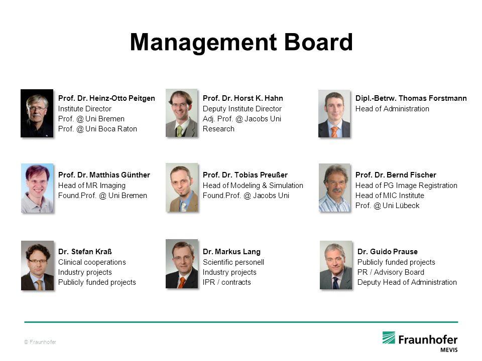 © Fraunhofer Management Board Prof. Dr. Heinz-Otto PeitgenProf. Dr. Horst K. Hahn Dipl.-Betrw. Thomas Forstmann Institute DirectorDeputy Institute Dir