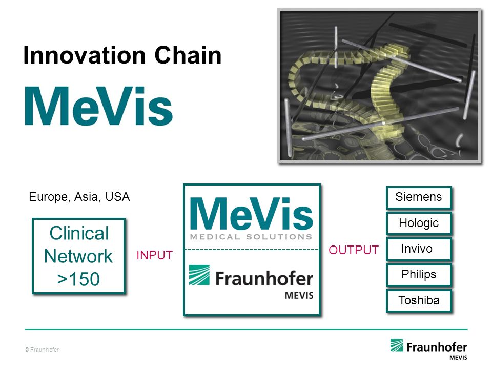 © Fraunhofer Innovation Chain Clinical Network >150 Clinical Network >150 Siemens Hologic Invivo Philips Europe, Asia, USA INPUT OUTPUT Toshiba