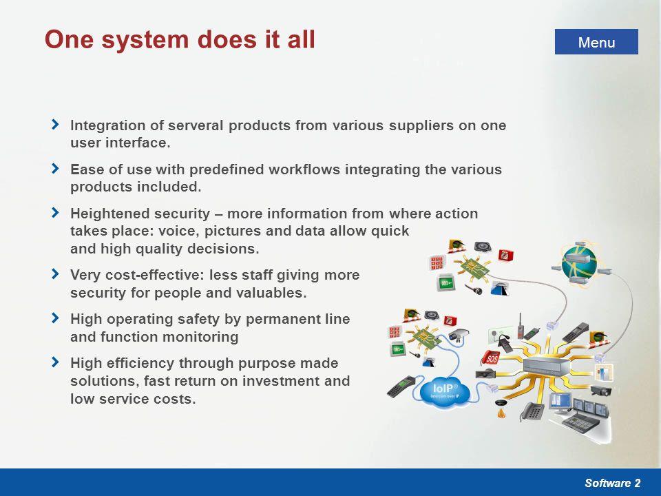 Software 2 Kommunikations- und Sicherheitssysteme Sicherheitssysteme Menü Integration of serveral products from various suppliers on one user interface.
