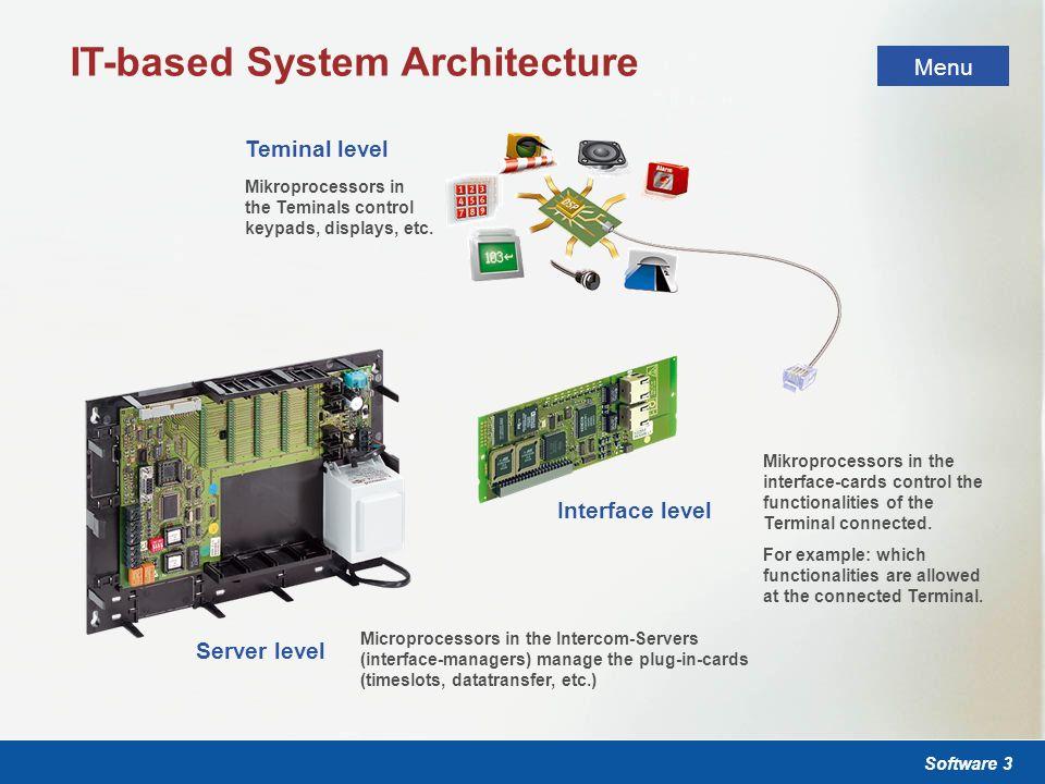 Software 3 Kommunikations- und Sicherheitssysteme Sicherheitssysteme Menü IT-based System Architecture Teminal level Interface level Server level Mikroprocessors in the Teminals control keypads, displays, etc.