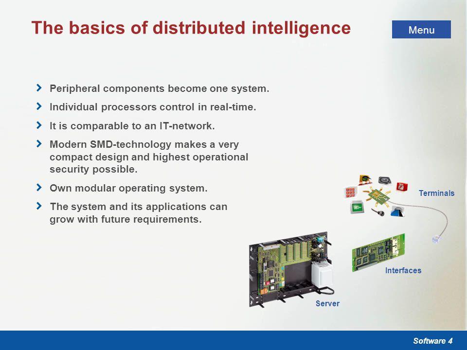 Software 4 Kommunikations- und Sicherheitssysteme Sicherheitssysteme Menü The basics of distributed intelligence Menu Peripheral components become one system.