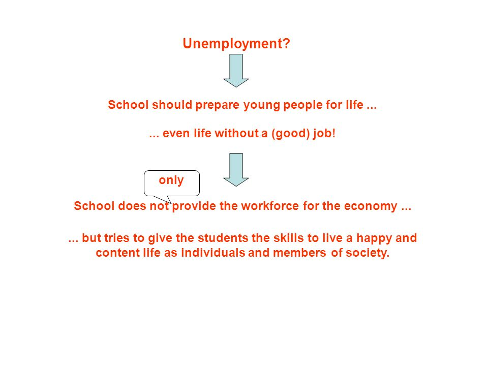 Unemployment? School should prepare young people for life...... even life without a (good) job! School does not provide the workforce for the economy.