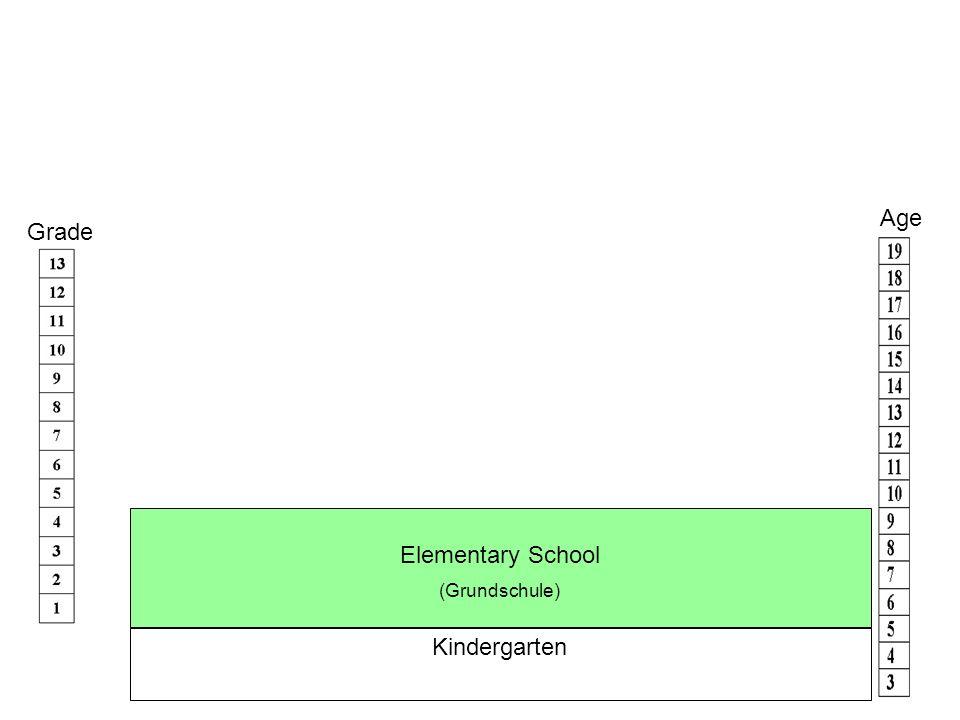 Grade Age Elementary School (Grundschule) Kindergarten