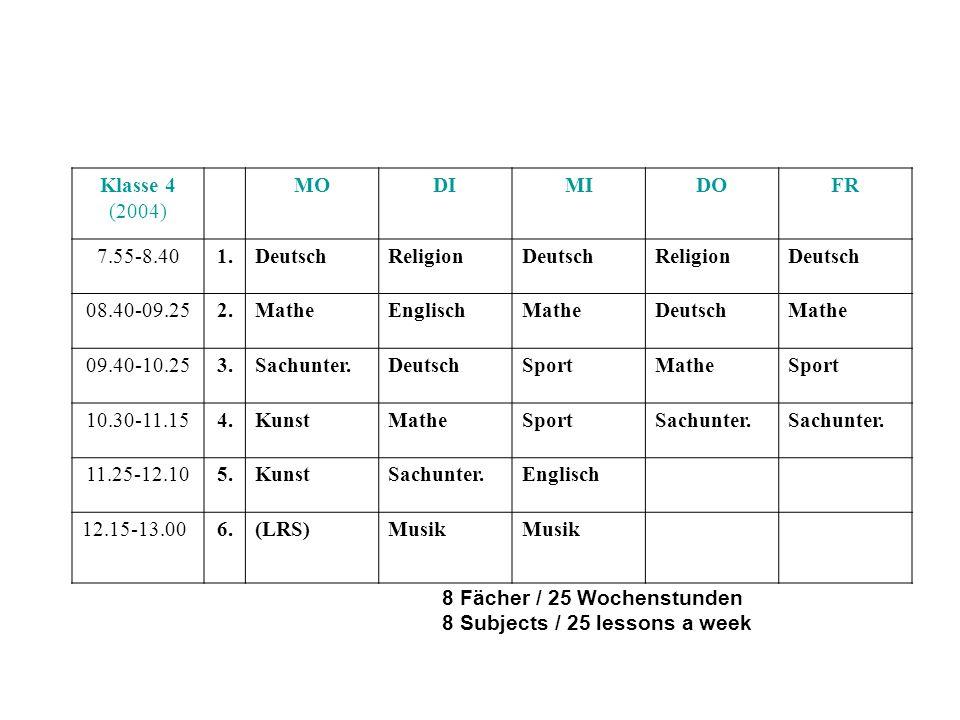 Klasse 4 (2004) MODIMIDOFR 7.55-8.401.DeutschReligionDeutschReligionDeutsch 08.40-09.252.MatheEnglischMatheDeutschMathe 09.40-10.253.Sachunter.DeutschSportMatheSport 10.30-11.154.KunstMatheSportSachunter.