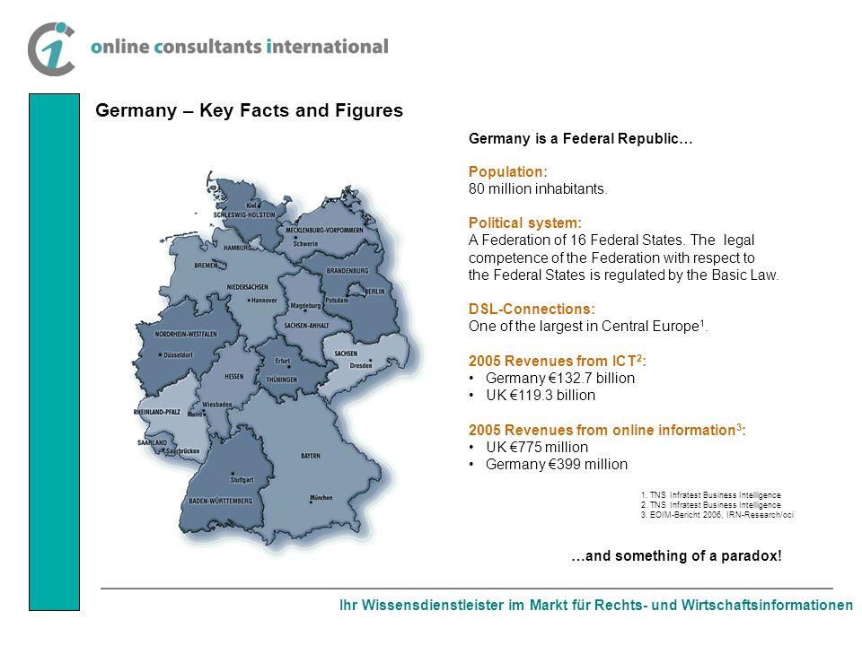 Ihr Wissensdienstleister im Markt für Rechts- und Wirtschaftsinformationen Germany – Key Facts and Figures …and something of a paradox.