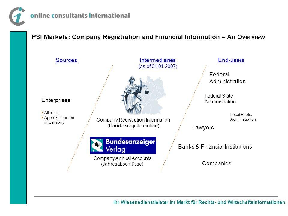 Ihr Wissensdienstleister im Markt für Rechts- und Wirtschaftsinformationen SourcesIntermediaries (as of 01.01.2007) End-users Enterprises All sizes Approx.