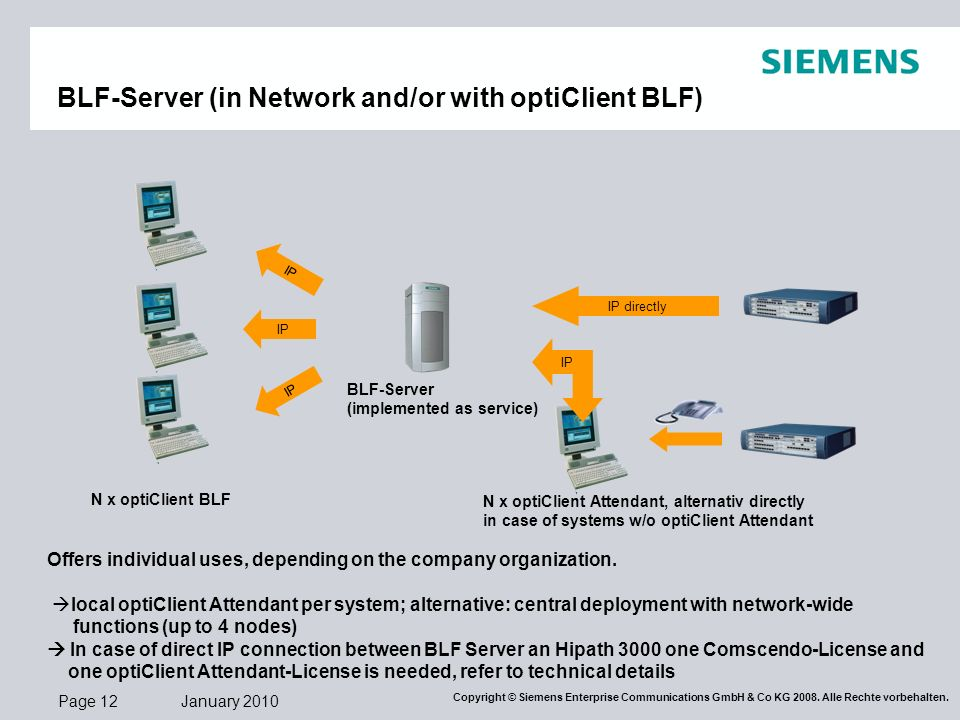 Page 12 January 2010 Copyright © Siemens Enterprise Communications GmbH & Co KG 2008. Alle Rechte vorbehalten. BLF-Server (in Network and/or with opti