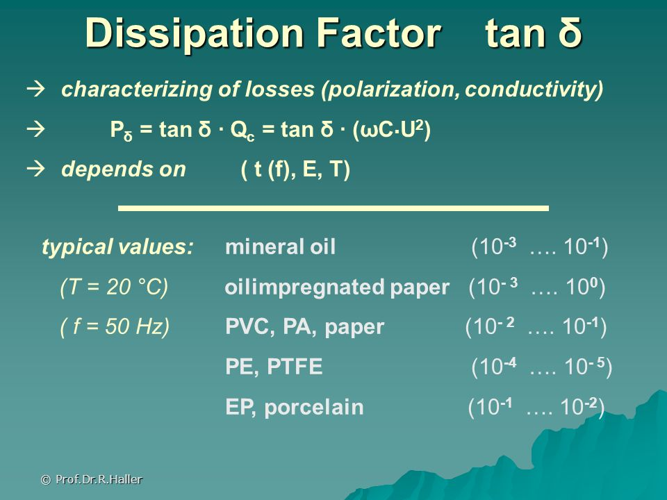 © Prof.Dr.R.Haller Dissipation Factor tan δ characterizing of losses (polarization, conductivity) P δ = tan δ · Q c = tan δ · (ωC · U 2 ) depends on (