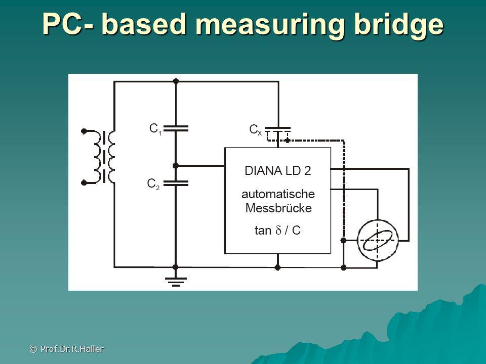 © Prof.Dr.R.Haller PC- based measuring bridge