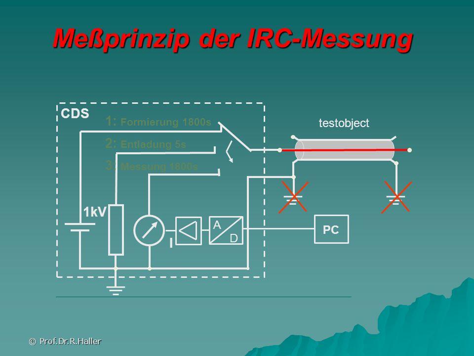© Prof.Dr.R.Haller Meßprinzip der IRC-Messung 1: Formierung 1800s I 1kV CDS 2: Entladung 5s 3: Messung 1800s testobject PC A D