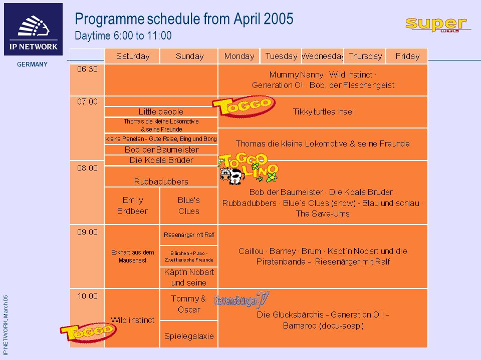 IP NETWORK, March 05 GERMANY Programme schedule from April 2005 Daytime 6:00 to 11:00