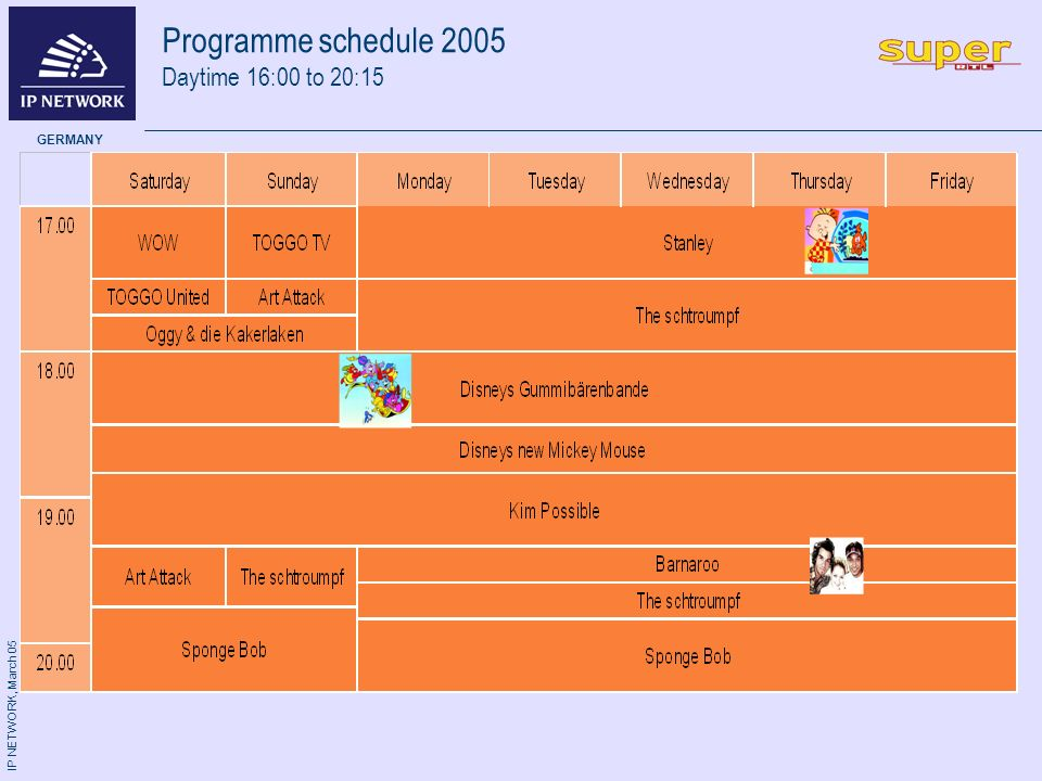 IP NETWORK, March 05 GERMANY Programme schedule 2005 Daytime 16:00 to 20:15