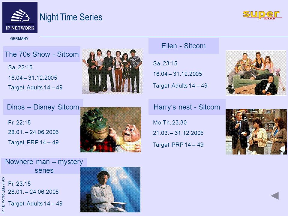 IP NETWORK, March 05 GERMANY 16.04 – 31.12.2005 Target :Adults 14 – 49 Sa, 22:15 Night Time Series The 70s Show - Sitcom 28.01.