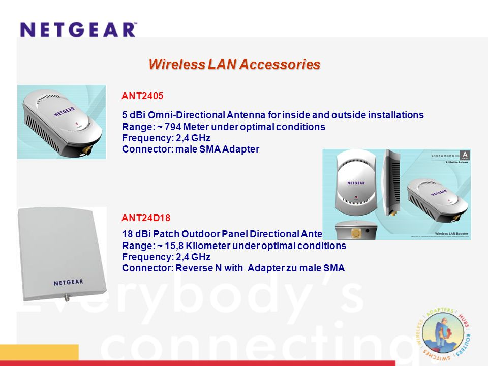 Wireless LAN Accessoires ANT24099 dBi Omni-Direktionale Antenne Indoor/Outdoor Frequency: 2,4 GHz Connector: Reverse N female Adpater New !!!
