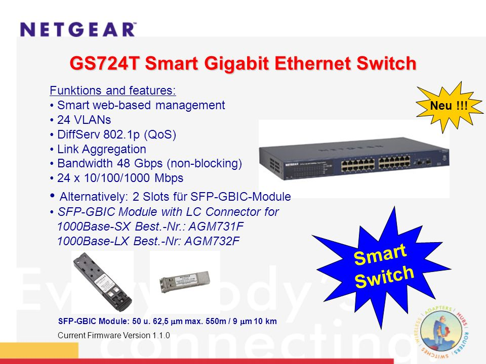GS748T Smart Gigabit Ethernet Switch Funktions and features: Smart web-based management 64 static VLAN Groups IEEE802.1Q DiffServ 802.1p (QoS) Link Aggregation Bandwidth 40 Gbps (non-blocking) 48 x 10/100/1000 Mbps Alternatively: 4 Slots for SFP-GBIC-Modules SFP-GBIC Module with LC Connector for 1000Base-SX Best.-Nr.: AGM731F 1000Base-LX Best.-Nr: AGM732F Current Firmware Version SFP-GBIC Module: 50 u.