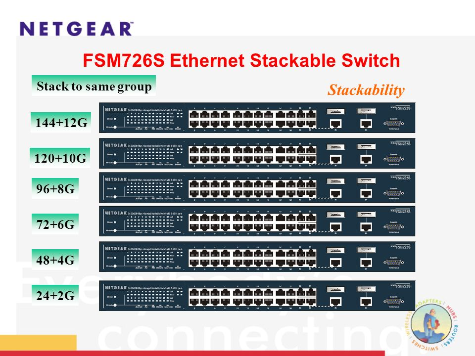 LVDS CableStack-Out Connecter Stack-In Connecter Up to six units FSM726S Ethernet Stackable Switch