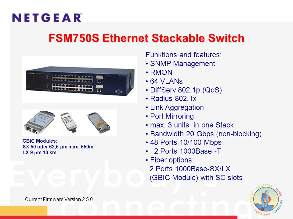 GSM712 Ethernet Gigabit Switch Funktions and features: SNMP Management RMON 64 VLANs DiffServ 802.1p (QoS) Radius 802.1x Link Aggregation Port Mirroring Bandwidth 24 Gbps (non-blocking) 10 Ports 10/100/1000 Base-T(X) Copper 2 Ports for GBIC Modules 1000Base-T Copper with RJ45 slot Part.-No.: AGM721T Fiber options: 2 Ports 1000 Base-SX/LX (GBIC Module) with SC slots Current Firmware Version 2.5.0 GBIC Modules: SX 50 oder 62,5 m max.